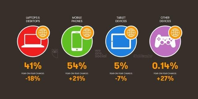 trends-marketing-digital