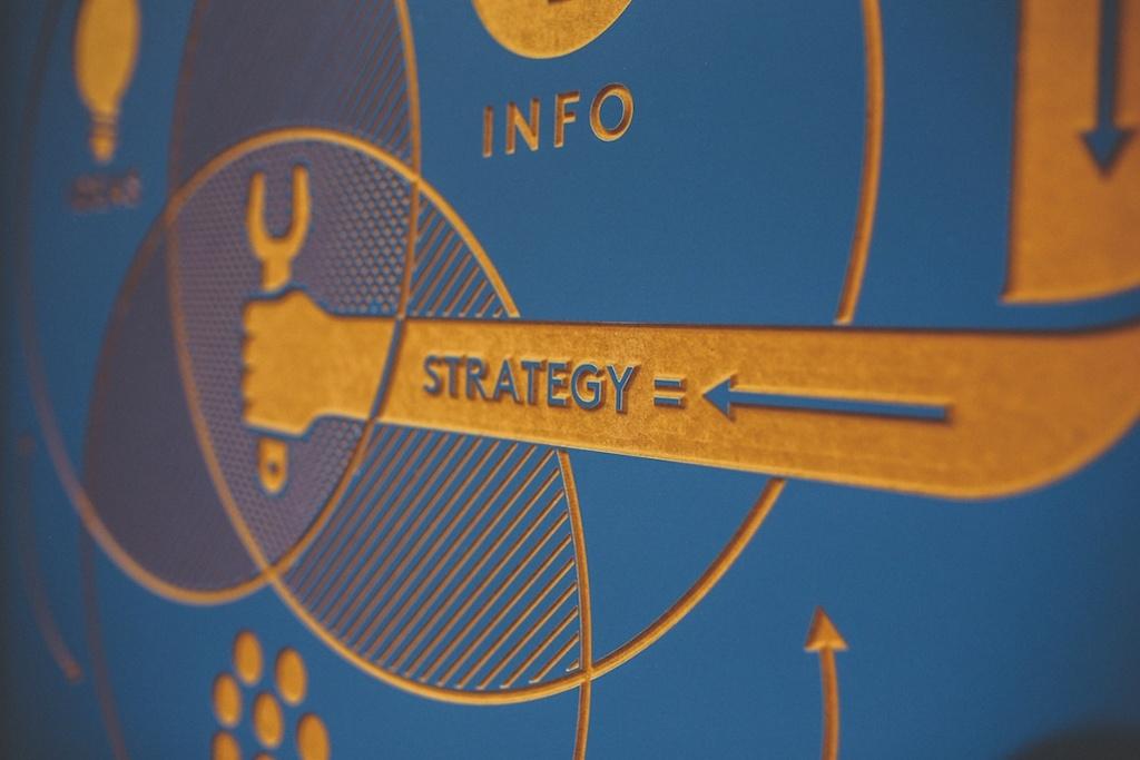 Como medir o ROI de marketing nas redes sociais